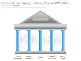 Framework For Strategic Planning Process Vision Ppt Slides