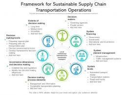 Framework For Sustainable Supply Chain Transportation Operations