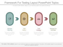 Framework For Testing Layout Powerpoint Topics