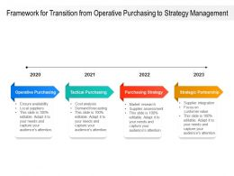 Framework For Transition From Operative Purchasing To Strategy Management