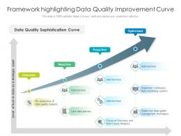 Framework Highlighting Data Quality Improvement Curve