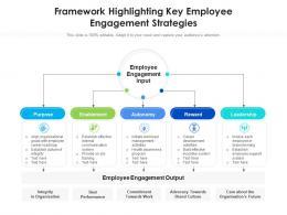 Framework Highlighting Key Employee Engagement Strategies