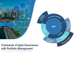 Framework Of Agile Governance With Portfolio Management