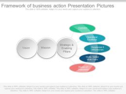 Framework Of Business Action Presentation Pictures