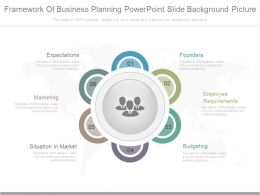 Framework Of Business Planning Powerpoint Slide Background Picture