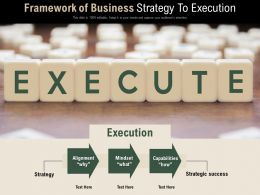 Framework Of Business Strategy To Execution