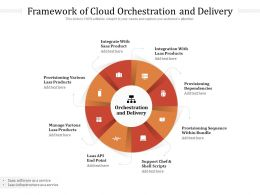 Framework Of Cloud Orchestration And Delivery