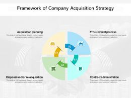 Framework Of Company Acquisition Strategy