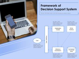 Framework Of Decision Support System