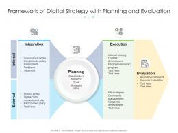 Framework Of Digital Strategy With Planning And Evaluation
