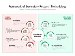 Framework Of Exploratory Research Methodology