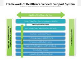 Framework Of Healthcare Services Support System