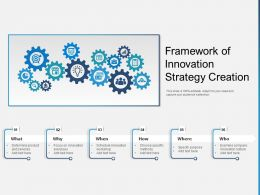 Framework Of Innovation Strategy Creation