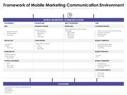 Framework Of Mobile Marketing Communication Environment
