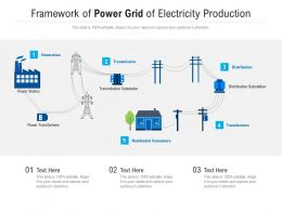 Framework Of Power Grid Of Electricity Production
