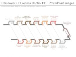 Framework Of Process Control Ppt Powerpoint Images