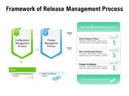 Framework Of Release Management Process