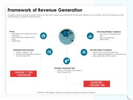 Framework Of Revenue Generation Delivery Month Ppt Powerpoint Presentation Portfolio Sample