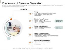 Framework Of Revenue Generation Equity Crowd Investing Ppt Sample