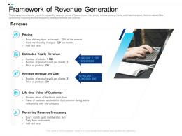 Framework Of Revenue Generation Equity Crowdsourcing Pitch Deck Ppt Powerpoint Presentation Summary Icon