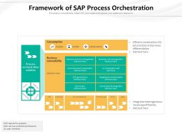 Framework Of Sap Process Orchestration