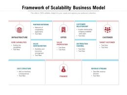 Framework Of Scalability Business Model
