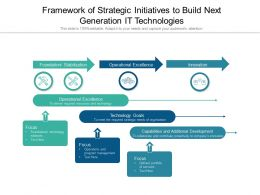 Framework Of Strategic Initiatives To Build Next Generation IT Technologies
