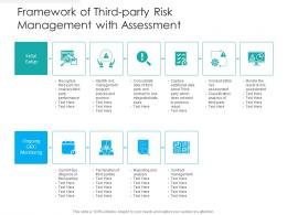 Framework Of Third Party Risk Management With Assessment