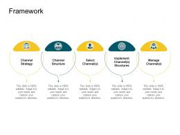Framework Product Competencies Ppt Rules