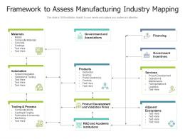 Framework To Assess Manufacturing Industry Mapping