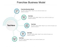 Franchise Business Model Ppt Powerpoint Presentation Infographic Template Deck Cpb