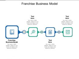 Franchise Business Model Ppt Powerpoint Presentation Styles Format Ideas Cpb