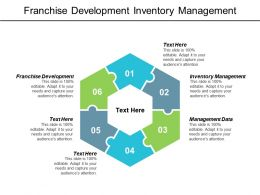 Franchise Development Inventory Management Management Data Business Management Cpb