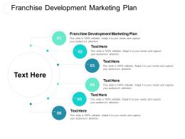 Franchise Development Marketing Plan Ppt Powerpoint Presentation Summary Gallery Cpb