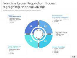 Franchise Lease Negotiation Process Highlighting Financial Savings