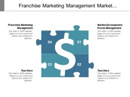 Franchise Marketing Management Market Development Funds Management Leads Management Cpb