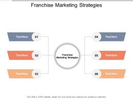 Franchise Marketing Strategies Ppt Powerpoint Presentation Icon Gallery Cpb