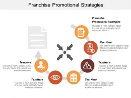 Franchise Promotional Strategies Ppt Powerpoint Presentation Gallery Slide Download Cpb