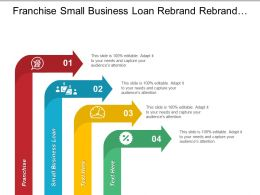 Franchise Small Business Loan Rebrand Rebrand Working Environment