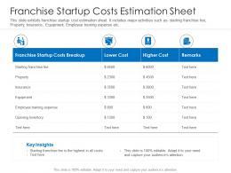 Franchise Startup Costs Estimation Sheet