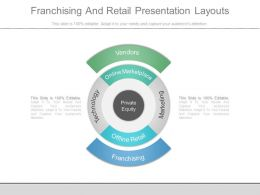 Franchising And Retail Presentation Layouts