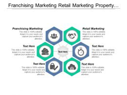 Franchising Marketing Retail Marketing Property Management Content Management Cpb