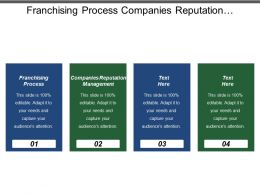 Franchising Process Companies Reputation Management Appraisals Exit Strategy