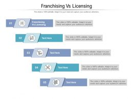 Franchising Vs Licensing Ppt Powerpoint Presentation Summary Layout Ideas Cpb