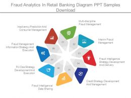 Fraud Analytics In Retail Banking Diagram Ppt Samples Download