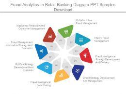 Fraud Analytics In Retail Banking Diagram Ppt Samples Download