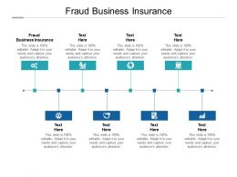 Fraud Business Insurance Ppt Powerpoint Presentation Inspiration Format Ideas Cpb