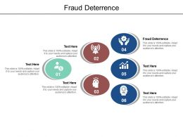 Fraud Deterrence Ppt Powerpoint Presentation Icon Layout Cpb