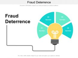 Fraud Deterrence Ppt Powerpoint Presentation Show Samples Cpb