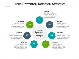 Fraud Prevention Detection Strategies Ppt Powerpoint Infographic Template Graphic Cpb
